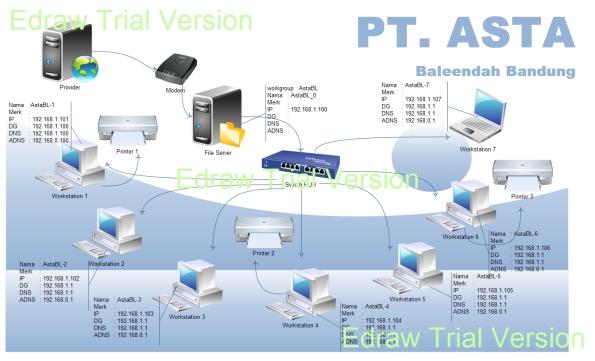 network Asta baleendah